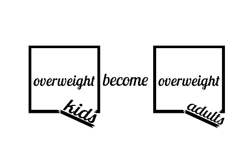 do-overweight-children-become-obese-adults