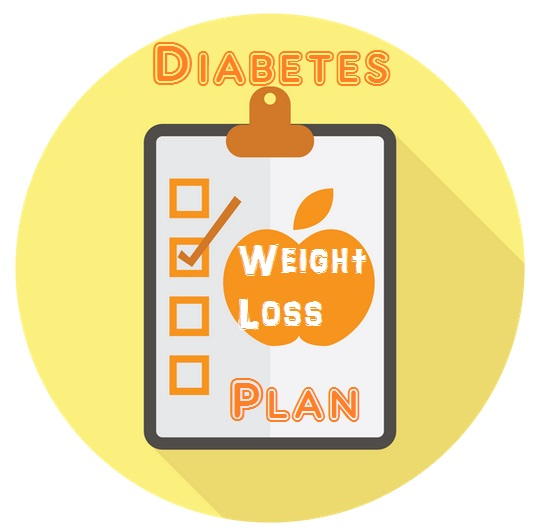Weight Loss Tips For Diabetics
