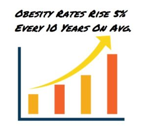 How Obesity Is Killing You