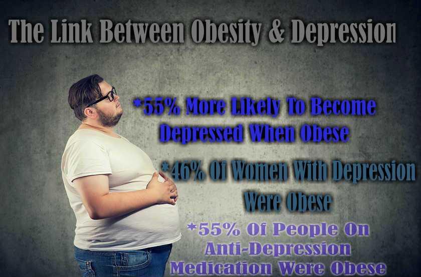 Obesity Depression Statistics