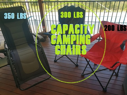 Best 300 Lb Capacity Camp Chairs